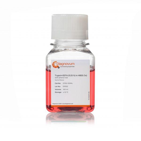 Trypsin-EDTA (0.25%) in HBSS (1x)
